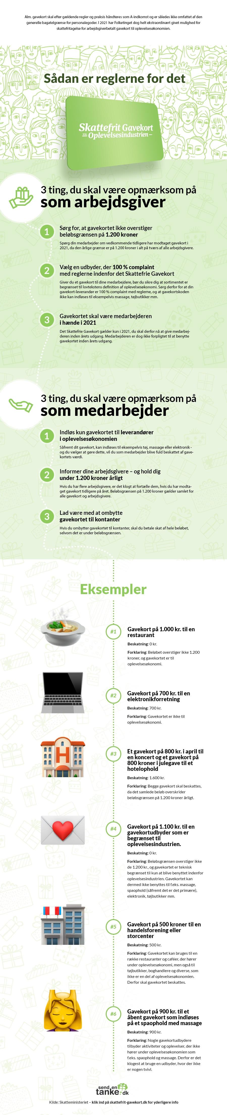skattefrie gavekort infografik